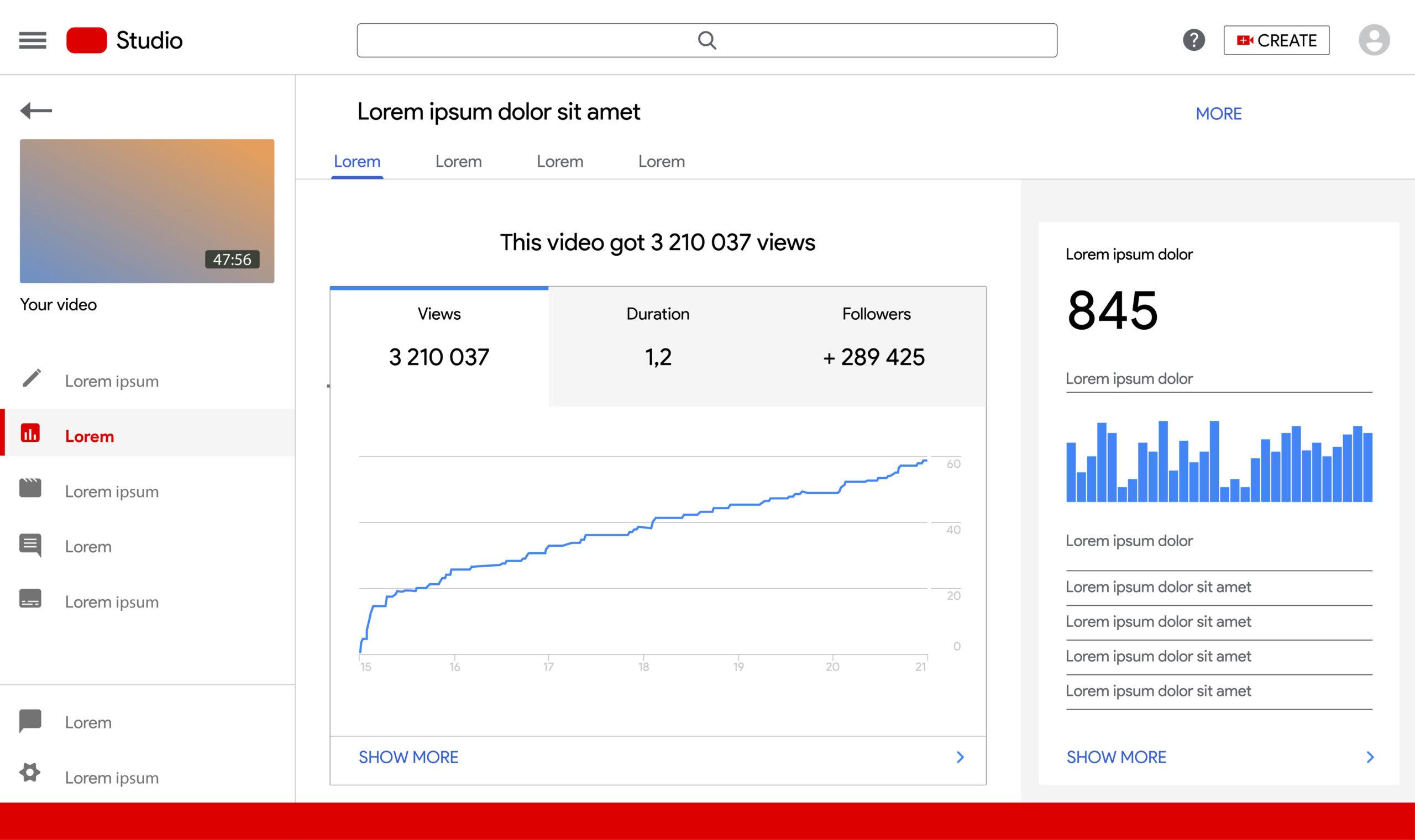 YouTube Analytics screen